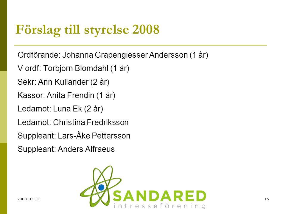 Förslag till styrelse 2008 Ordförande: Johanna Grapengiesser Andersson (1 år) V ordf: Torbjörn Blomdahl (1 år)