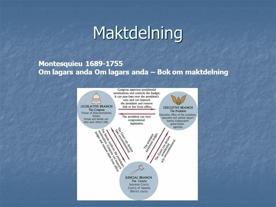 Maktdelning Montesquieu 1689-1755