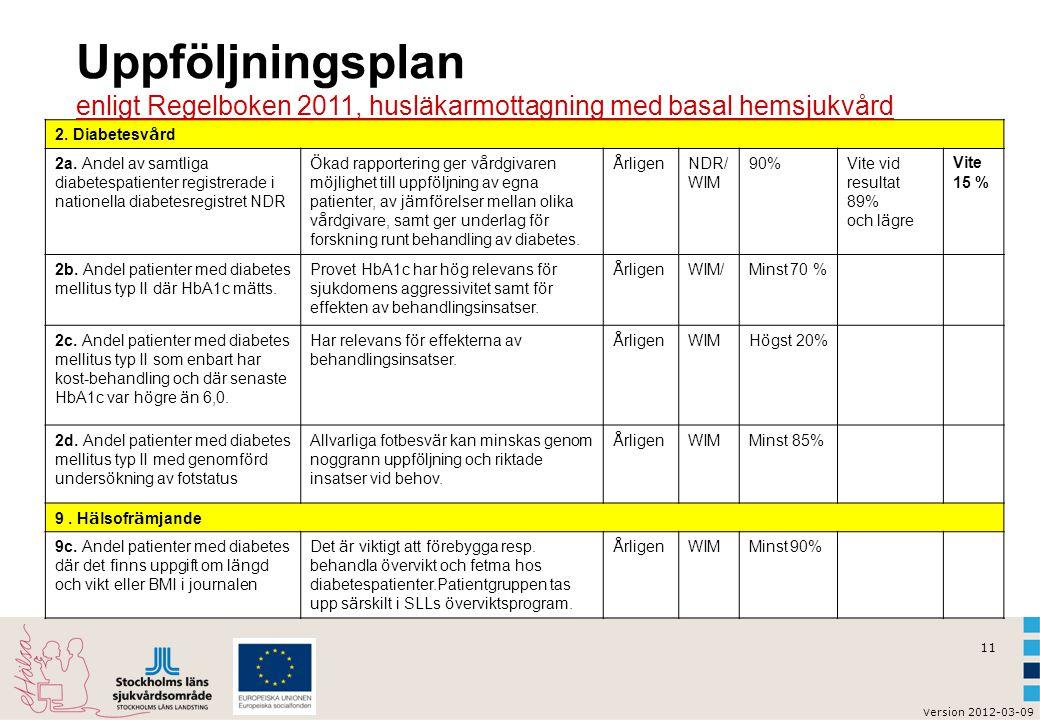 Uppföljningsplan enligt Regelboken 2011, husläkarmottagning med basal hemsjukvård. 2. Diabetesvård.