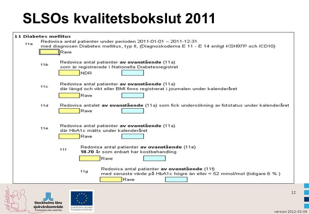SLSOs kvalitetsbokslut 2011