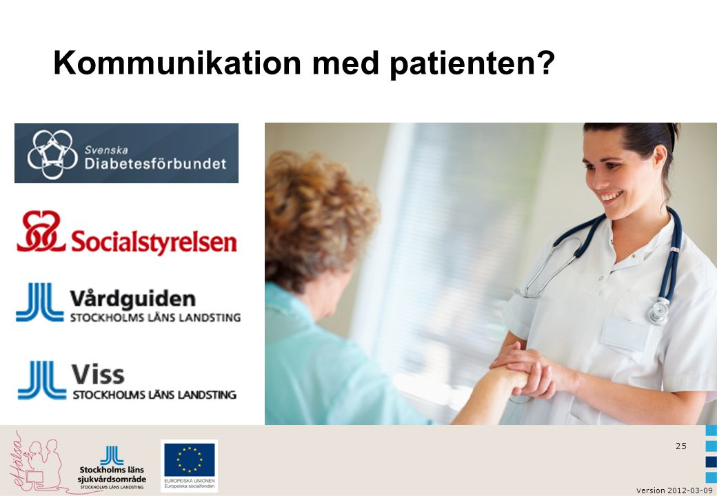 Kommunikation med patienten