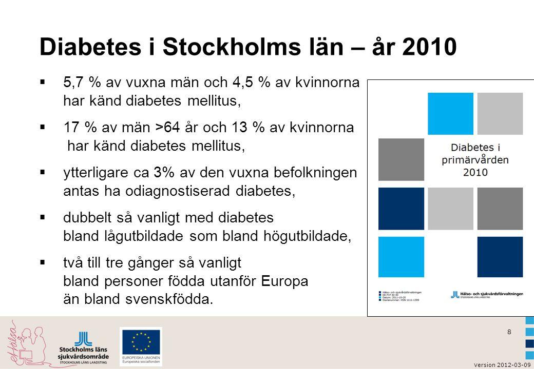Diabetes i Stockholms län – år 2010