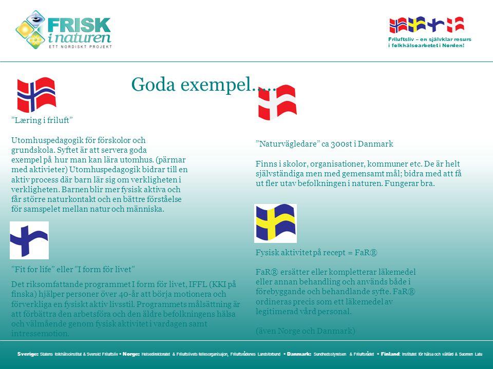 Goda exempel….. Naturvägledare ca 300st i Danmark Læring i friluft