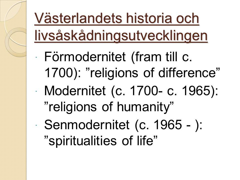 Västerlandets historia och livsåskådningsutvecklingen