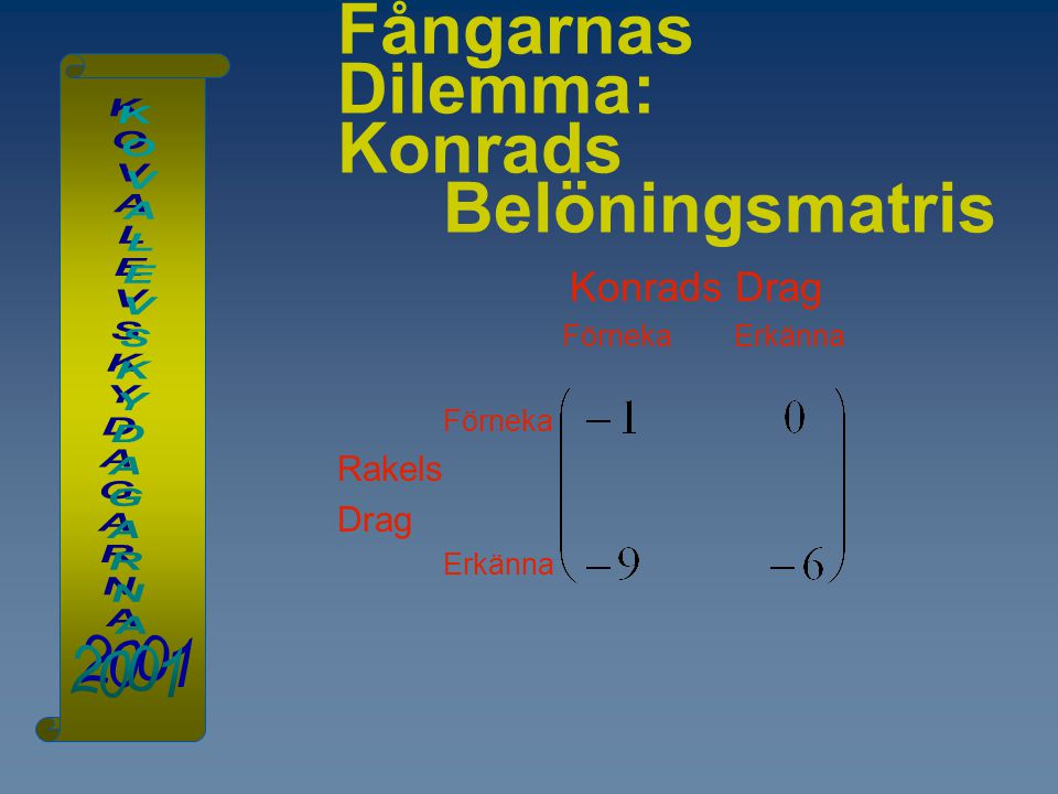 Fångarnas Dilemma: Konrads Belöningsmatris