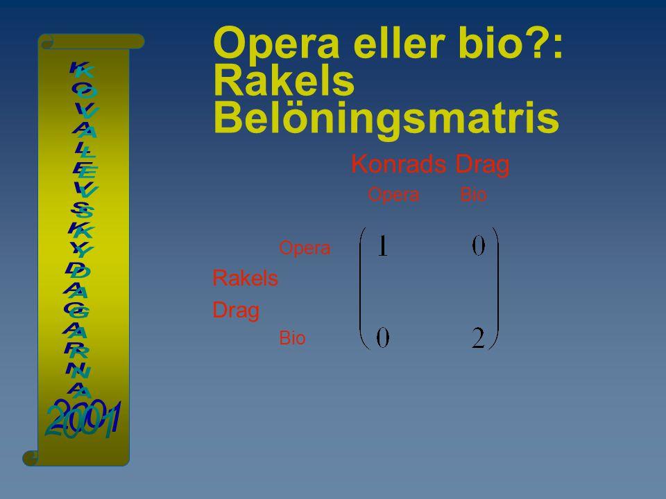 Opera eller bio : Rakels Belöningsmatris