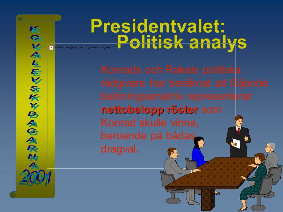 Presidentvalet: Politisk analys
