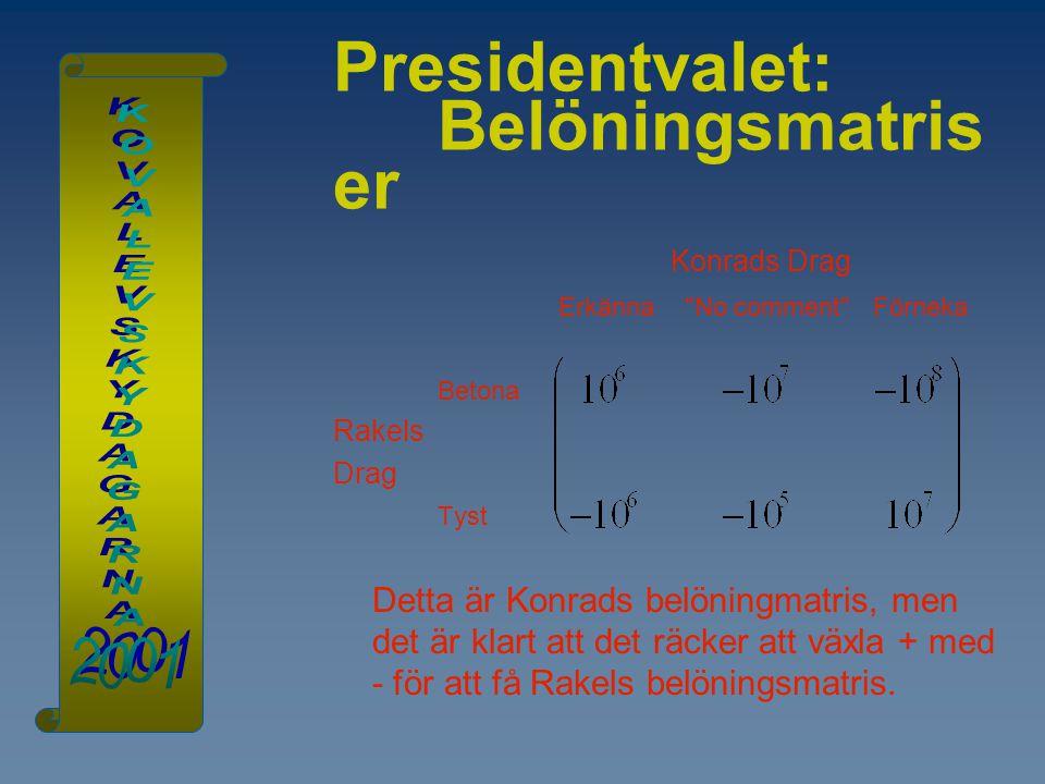 Presidentvalet: Belöningsmatriser
