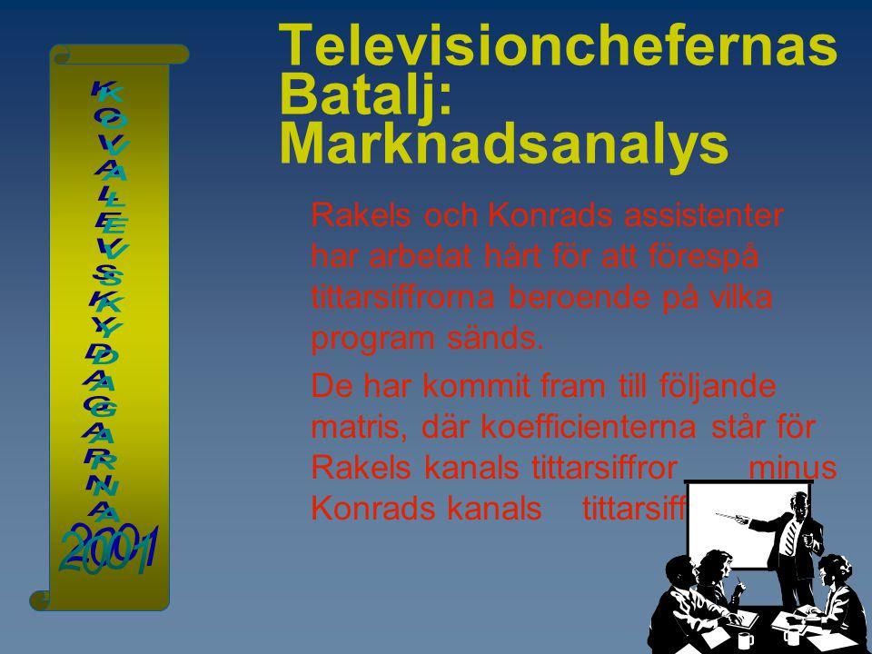 Televisionchefernas Batalj: Marknadsanalys