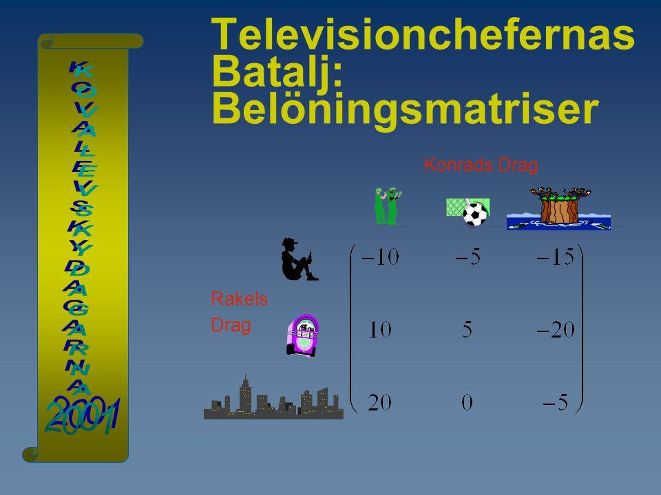 Televisionchefernas Batalj: Belöningsmatriser