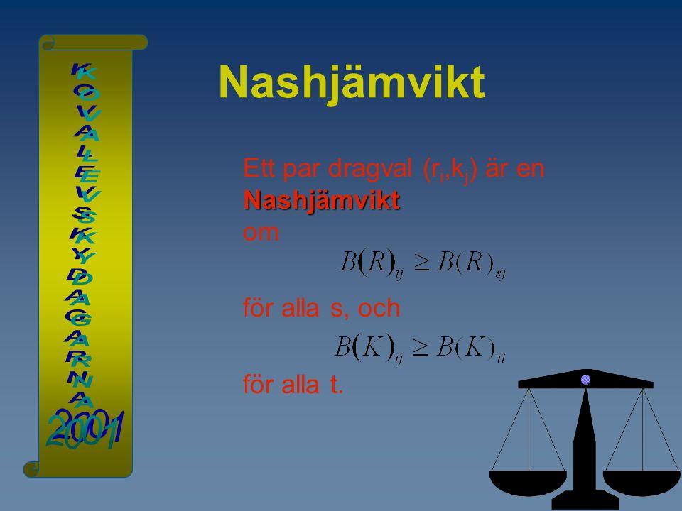 Nashjämvikt Ett par dragval (ri,kj) är en Nashjämvikt om
