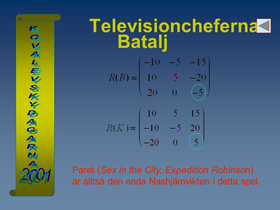 Televisionchefernas Batalj