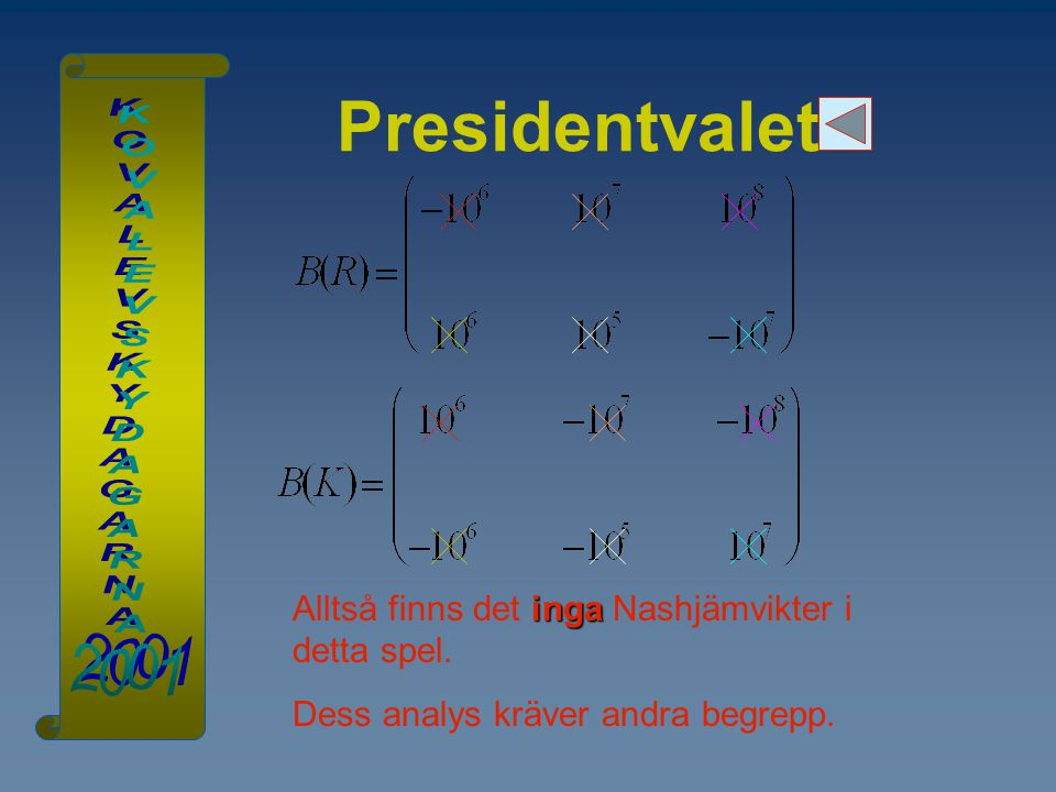 Presidentvalet Alltså finns det inga Nashjämvikter i detta spel.