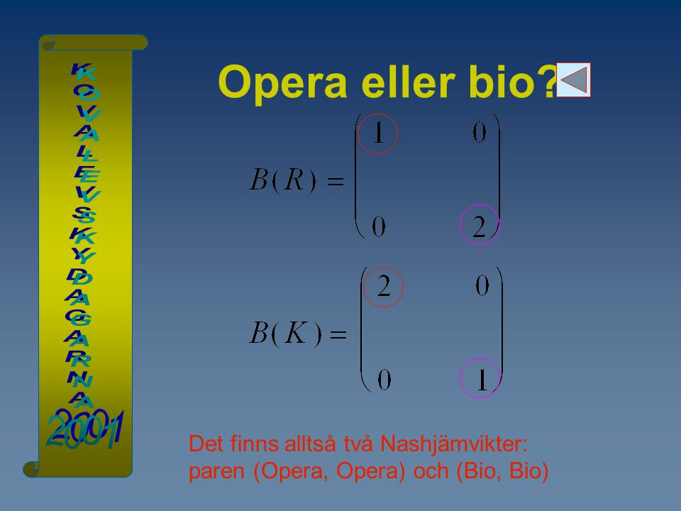 Opera eller bio Det finns alltså två Nashjämvikter: paren (Opera, Opera) och (Bio, Bio)