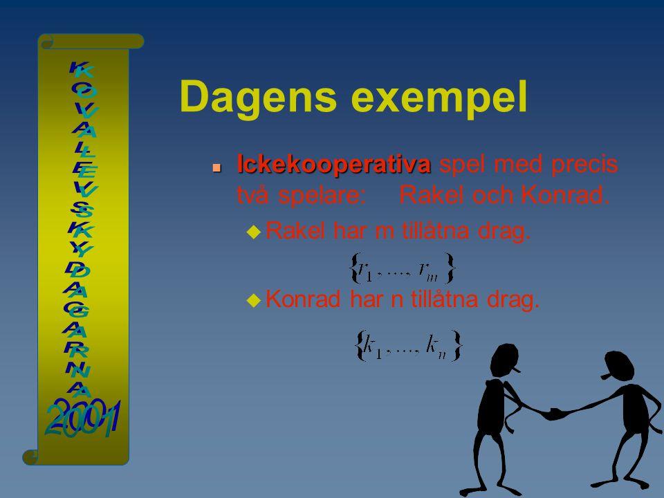 Dagens exempel Ickekooperativa spel med precis två spelare: Rakel och Konrad. Rakel har m tillåtna drag.