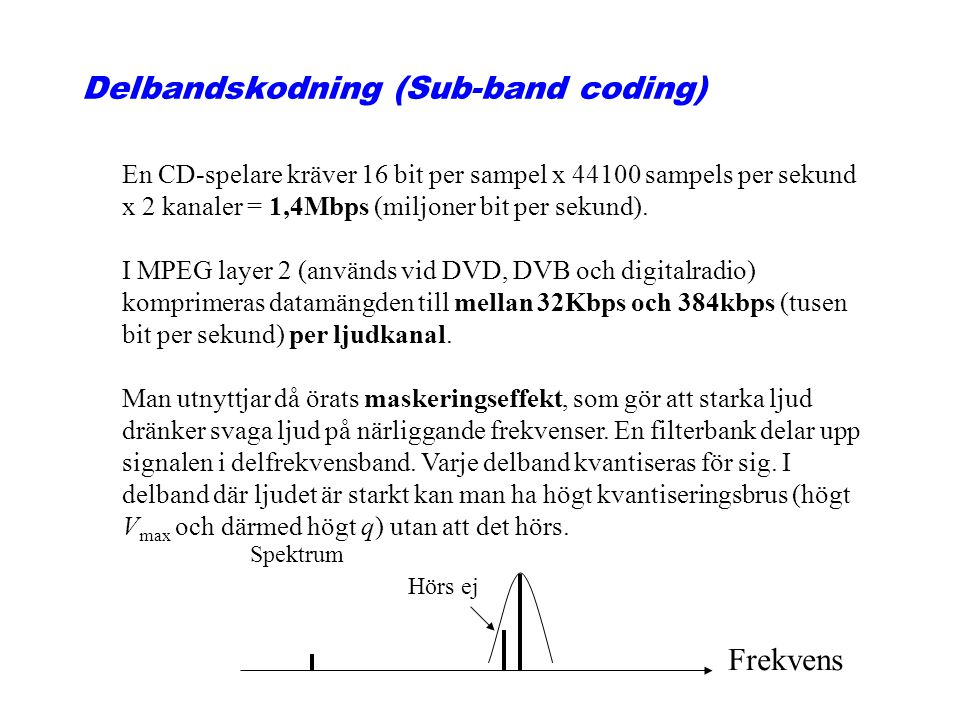 Delbandskodning (Sub-band coding)
