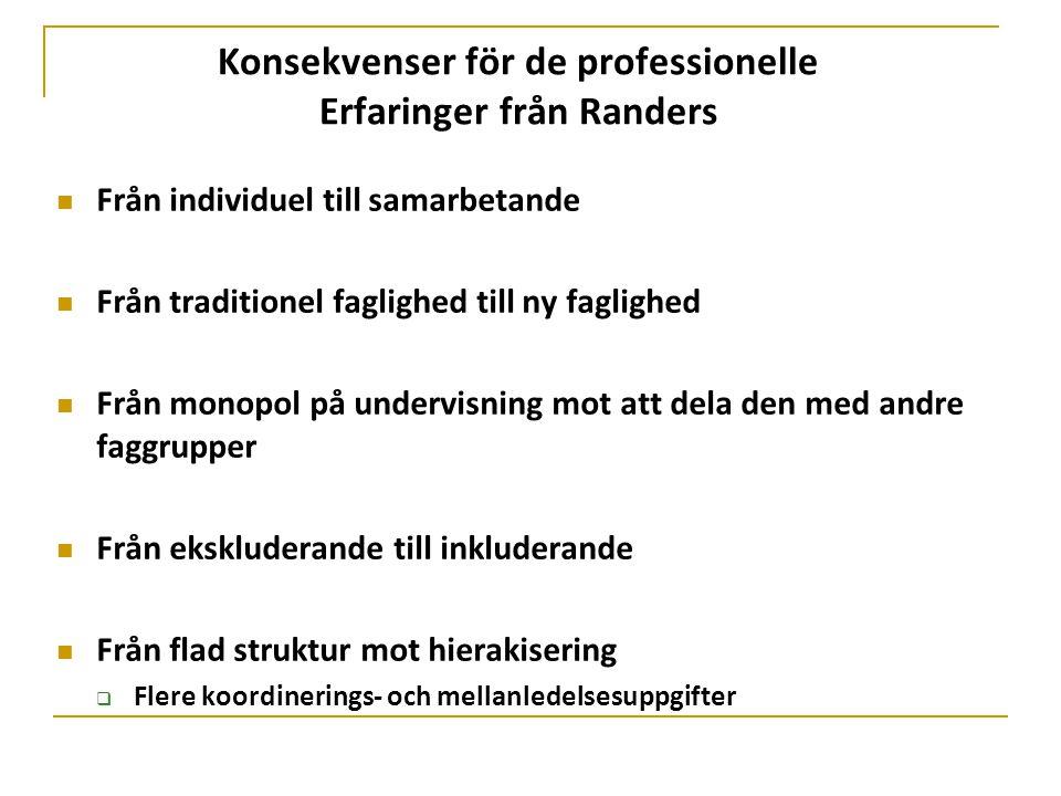Konsekvenser för de professionelle Erfaringer från Randers