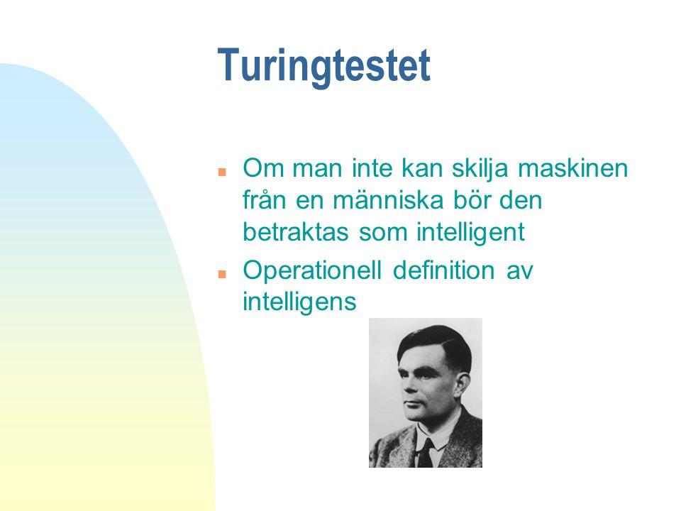 Turingtestet Om man inte kan skilja maskinen från en människa bör den betraktas som intelligent.