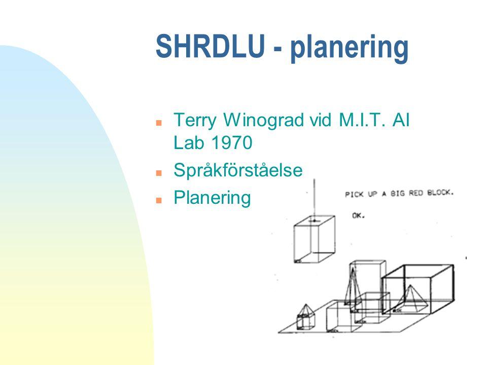 SHRDLU - planering Terry Winograd vid M.I.T. AI Lab 1970