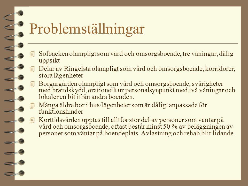 Problemställningar Solbacken olämpligt som vård och omsorgsboende, tre våningar, dålig uppsikt.