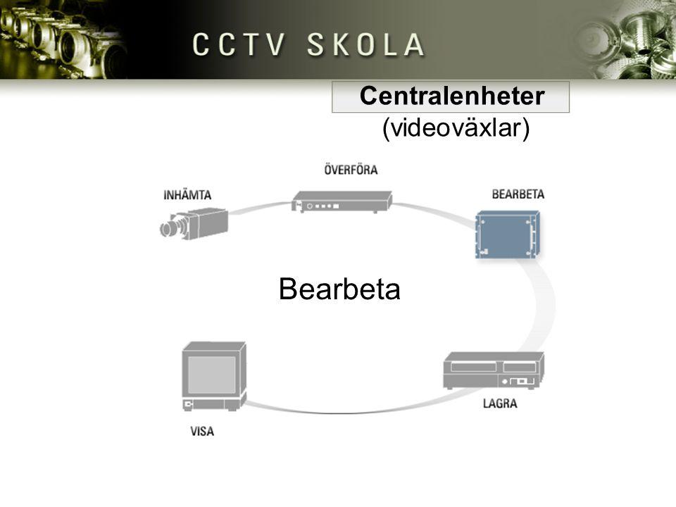 Centralenheter (videoväxlar)