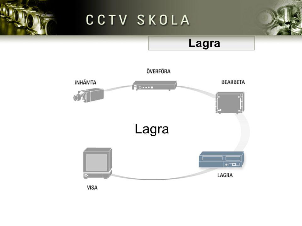 Lagra Lagra