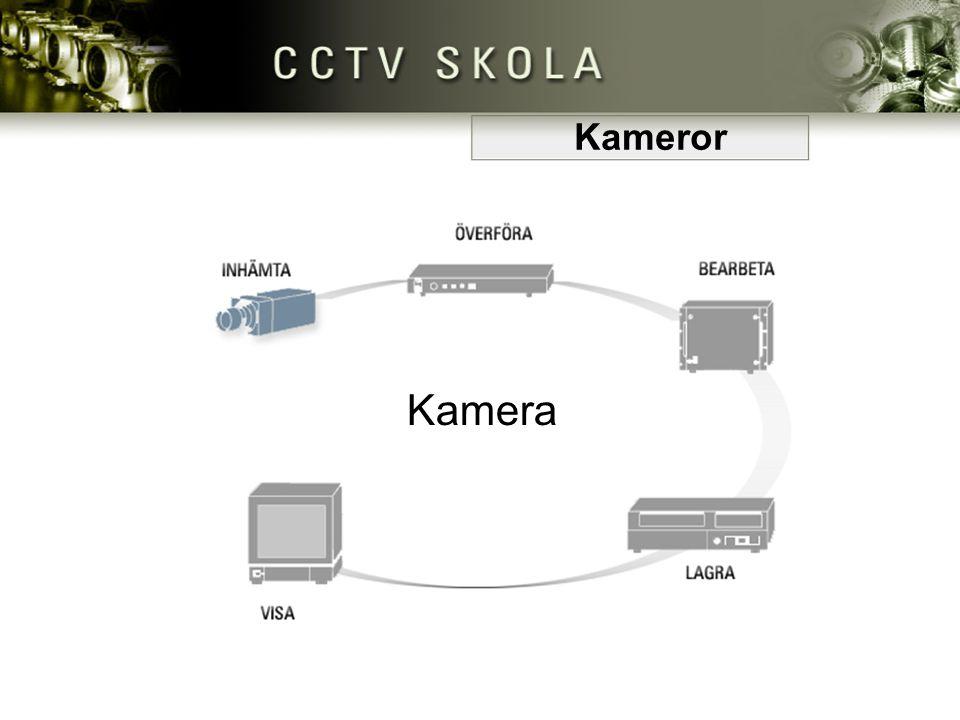 Kameror Kamera
