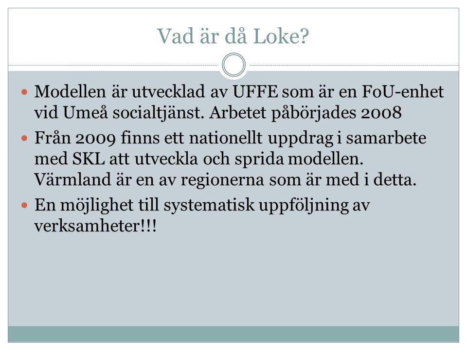 Vad är då Loke Modellen är utvecklad av UFFE som är en FoU-enhet vid Umeå socialtjänst. Arbetet påbörjades 2008.
