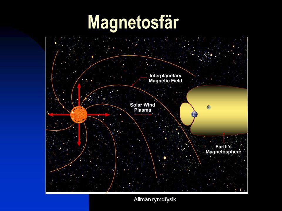 Magnetosfär Allmän rymdfysik