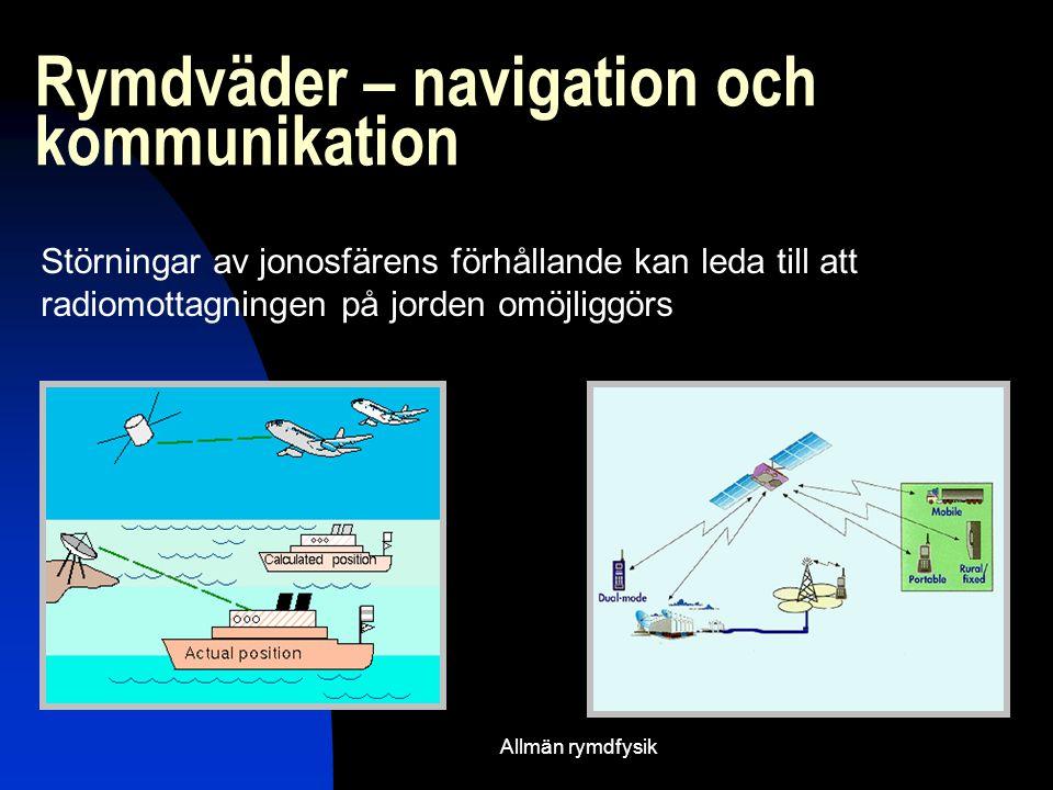 Rymdväder – navigation och kommunikation