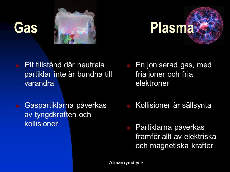 Gas Plasma Ett tillstånd där neutrala partiklar inte är bundna till varandra.
