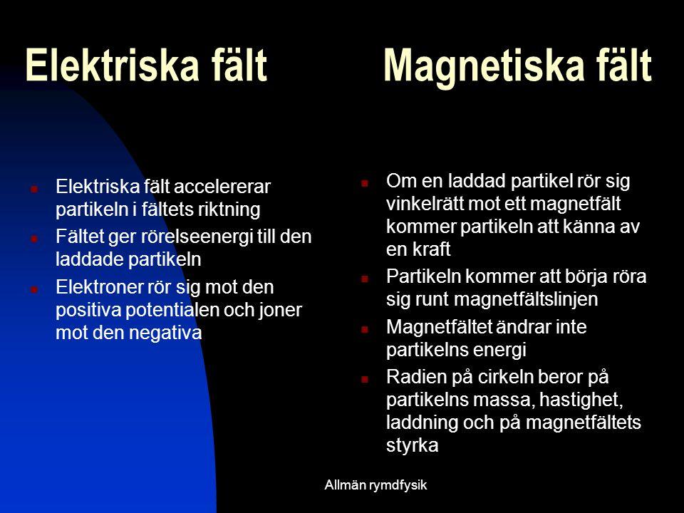 Elektriska fält Magnetiska fält