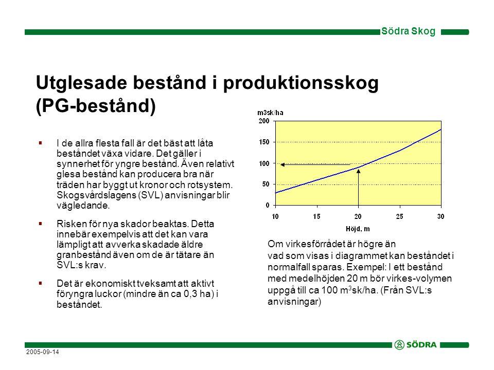 Utglesade bestånd i produktionsskog (PG-bestånd)