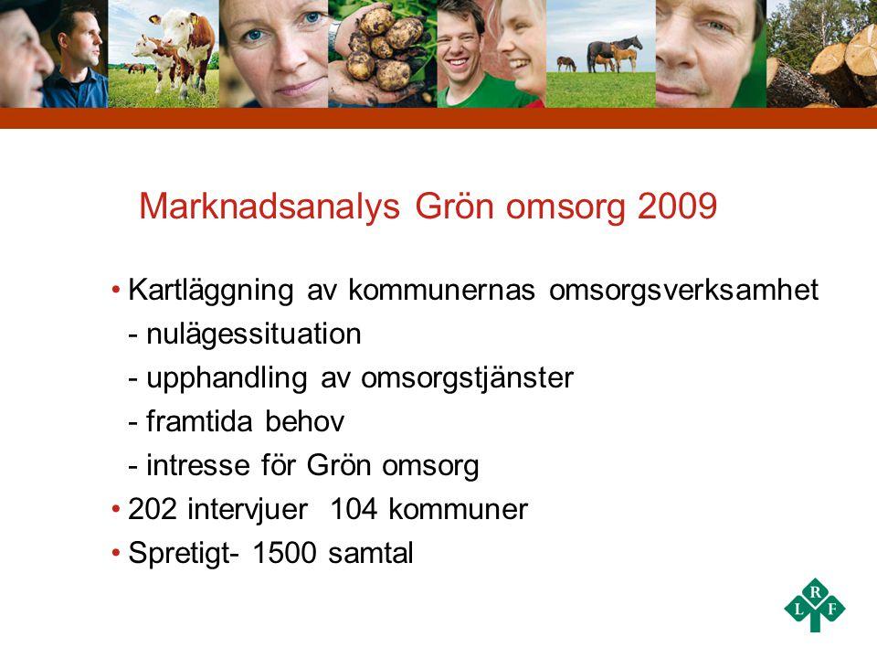 Marknadsanalys Grön omsorg 2009
