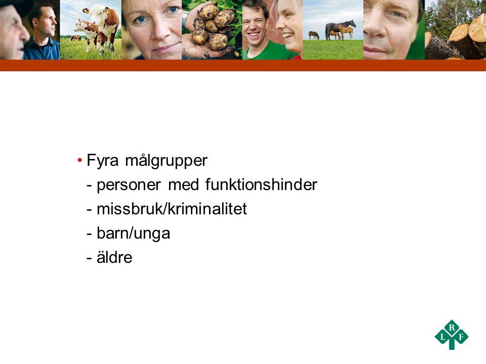 Fyra målgrupper - personer med funktionshinder - missbruk/kriminalitet - barn/unga - äldre