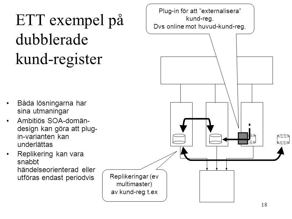 ETT exempel på dubblerade kund-register
