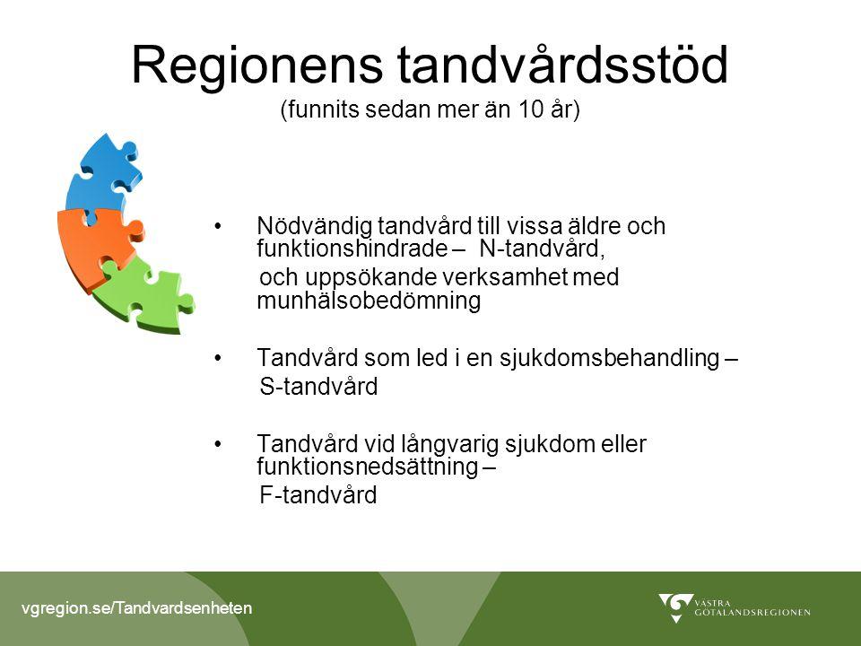 Regionens tandvårdsstöd (funnits sedan mer än 10 år)