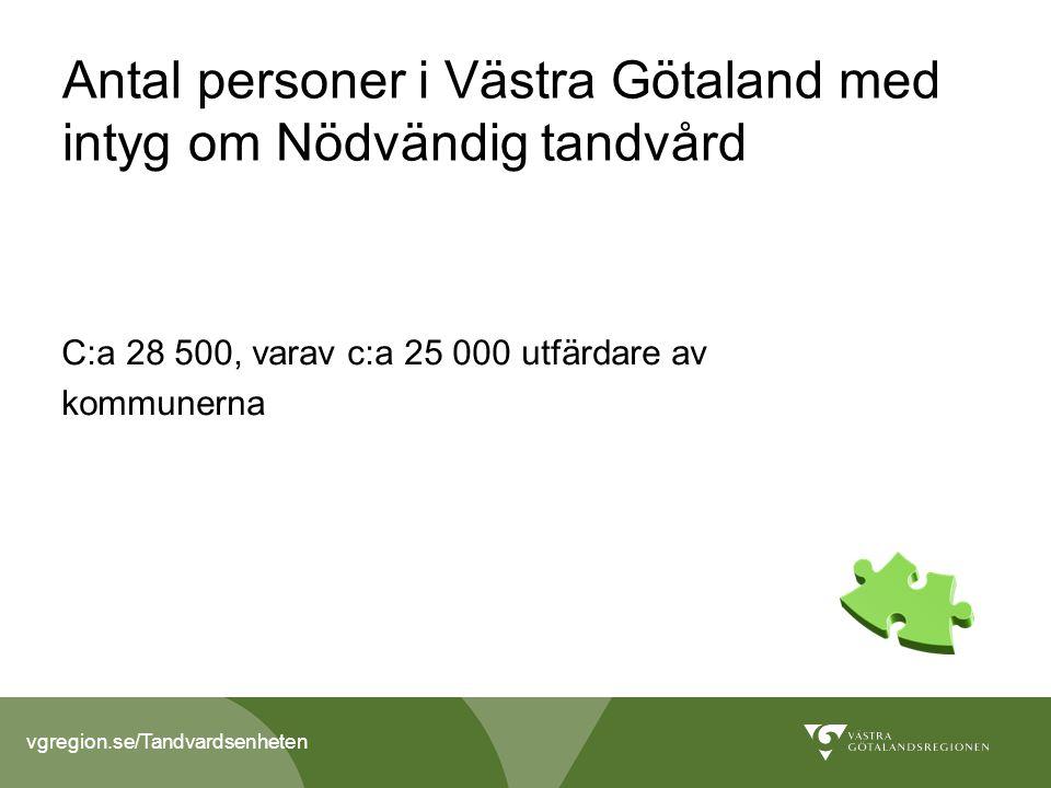 Antal personer i Västra Götaland med intyg om Nödvändig tandvård