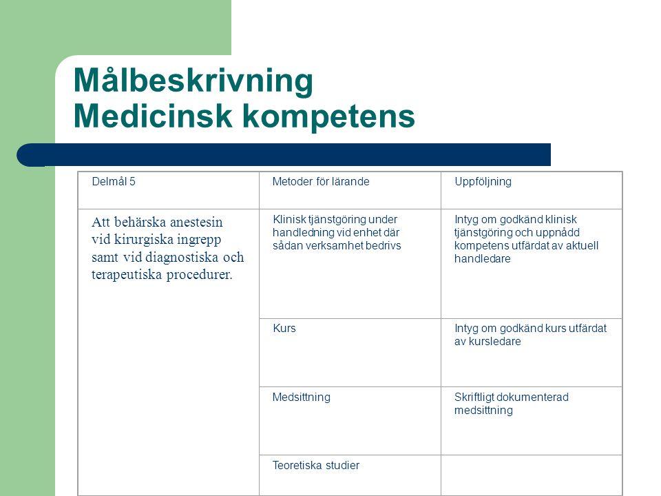 Målbeskrivning Medicinsk kompetens