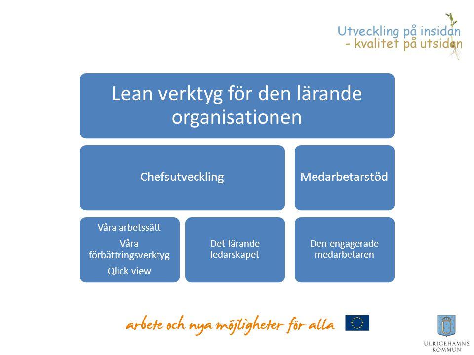 Lean verktyg för den lärande organisationen Chefsutveckling