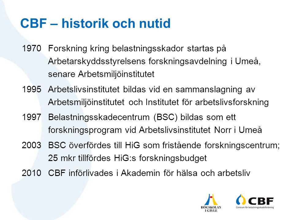 CBF – historik och nutid