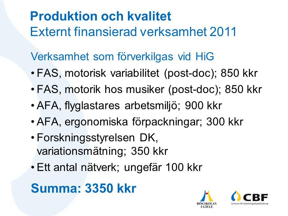 Produktion och kvalitet Externt finansierad verksamhet 2011
