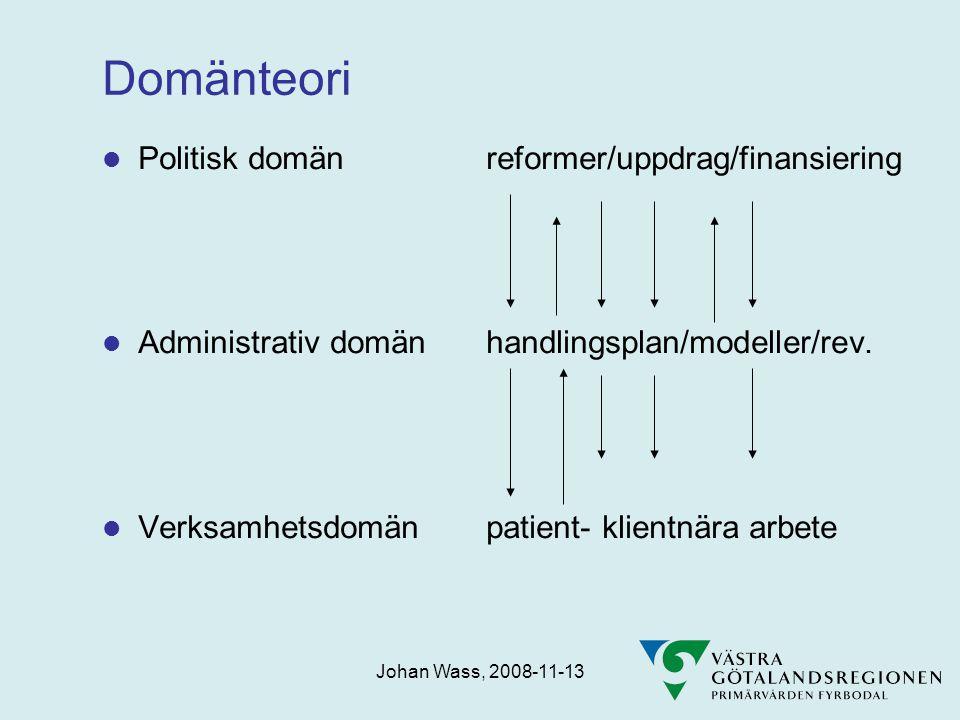 Domänteori Politisk domän reformer/uppdrag/finansiering