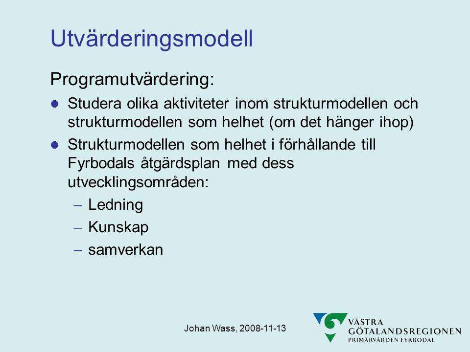 Utvärderingsmodell Programutvärdering: