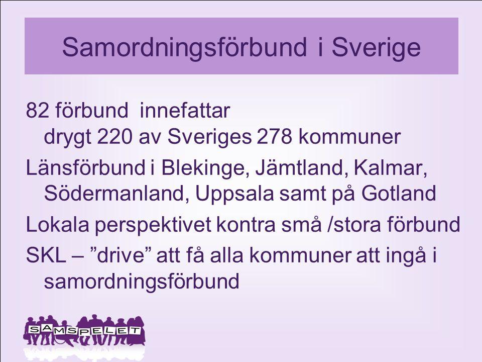 Samordningsförbund i Sverige