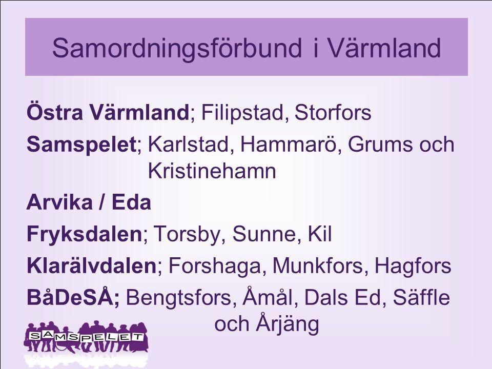 Samordningsförbund i Värmland
