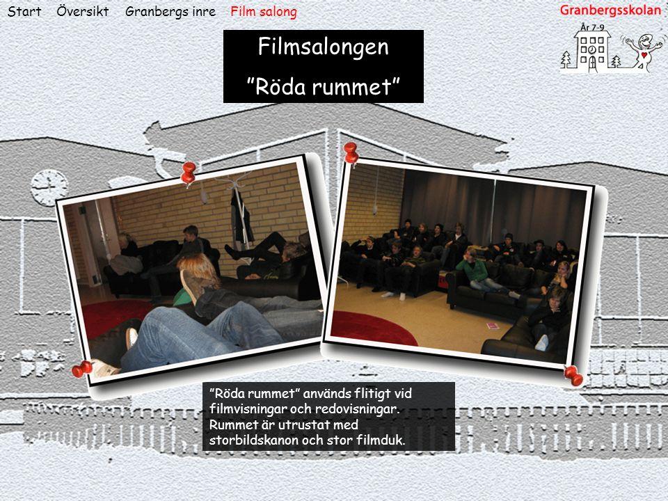 Filmsalongen Röda rummet Start Översikt Granbergs inre Film salong