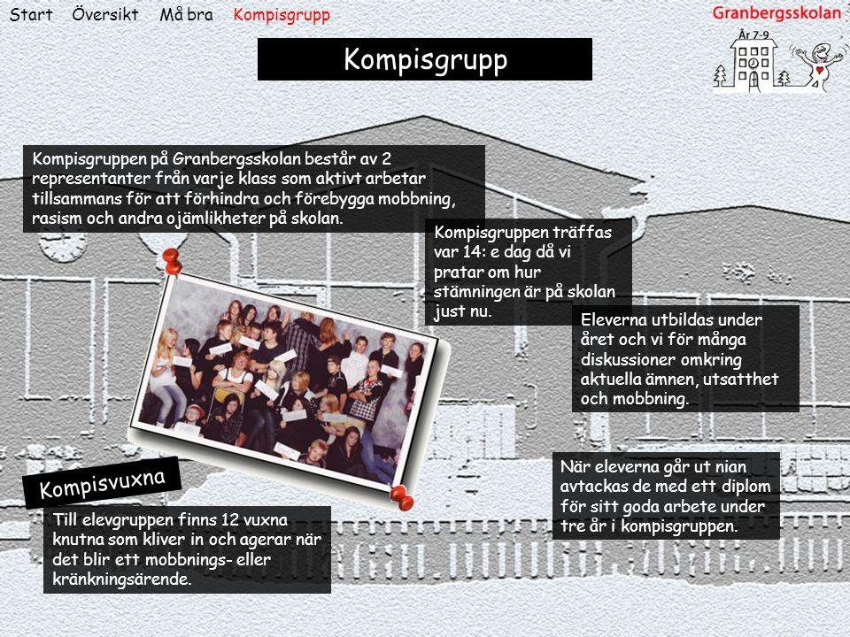 Kompisgrupp Kompisvuxna Start Översikt Må bra Kompisgrupp