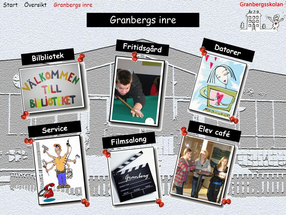 Granbergs inre Fritidsgård Datorer Bilbliotek Service Elev café