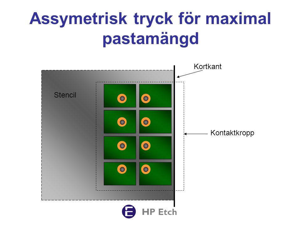 Assymetrisk tryck för maximal pastamängd